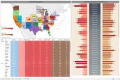 Nationwide Crime Statistics  - Power BI Dashboard