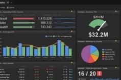 Data Analysis and visualization - Qlik