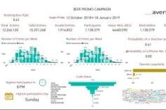 PowerBI Visualization