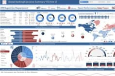 Excel Dashboard Project