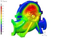 FEA Impeller Analysis