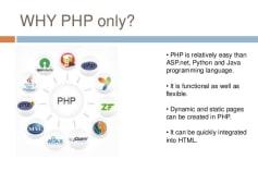 PHP, Laravel, Codeigniter, Yii, CakePHP, Symfony