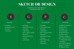 Complete Product Design \u0026 Development Launching Kit