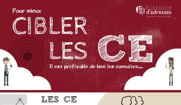 Les Comités d'Entreprise en France