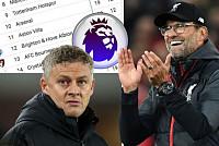Premier League final table predicted...