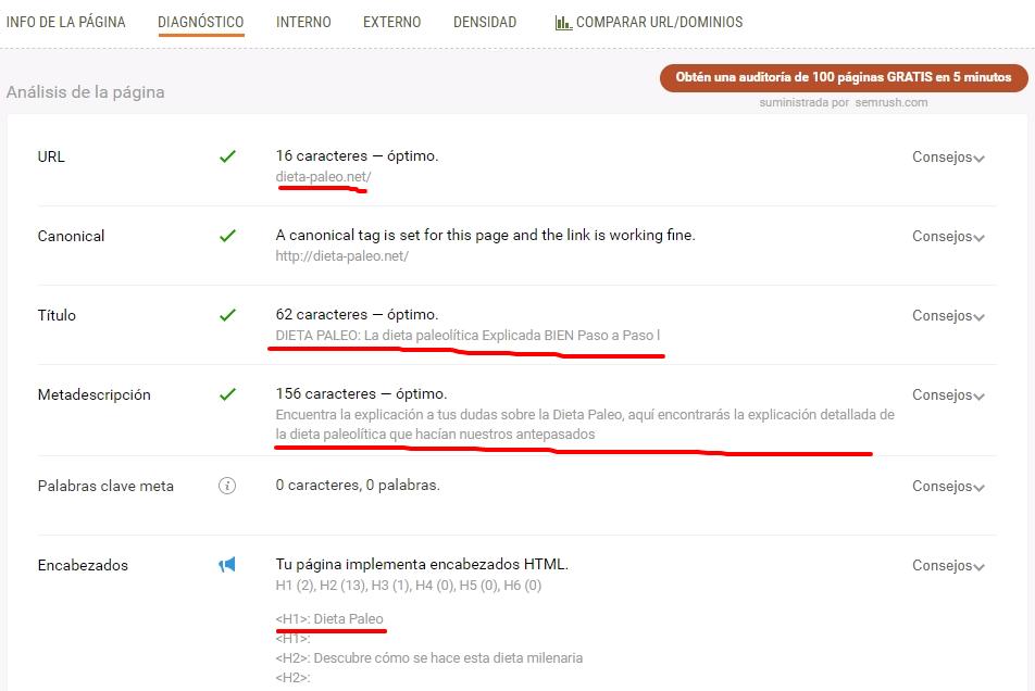 seoquake - diagnostico de ejemplo