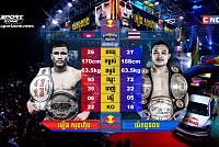 Rack up the ring !! Moeun Sok Hour...