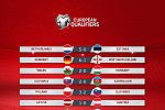 Ramsey's two goals help Wales book a...