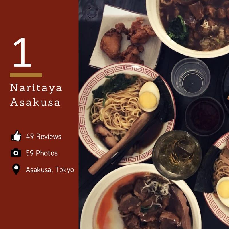 Naritaya Asakusa Halal Navi