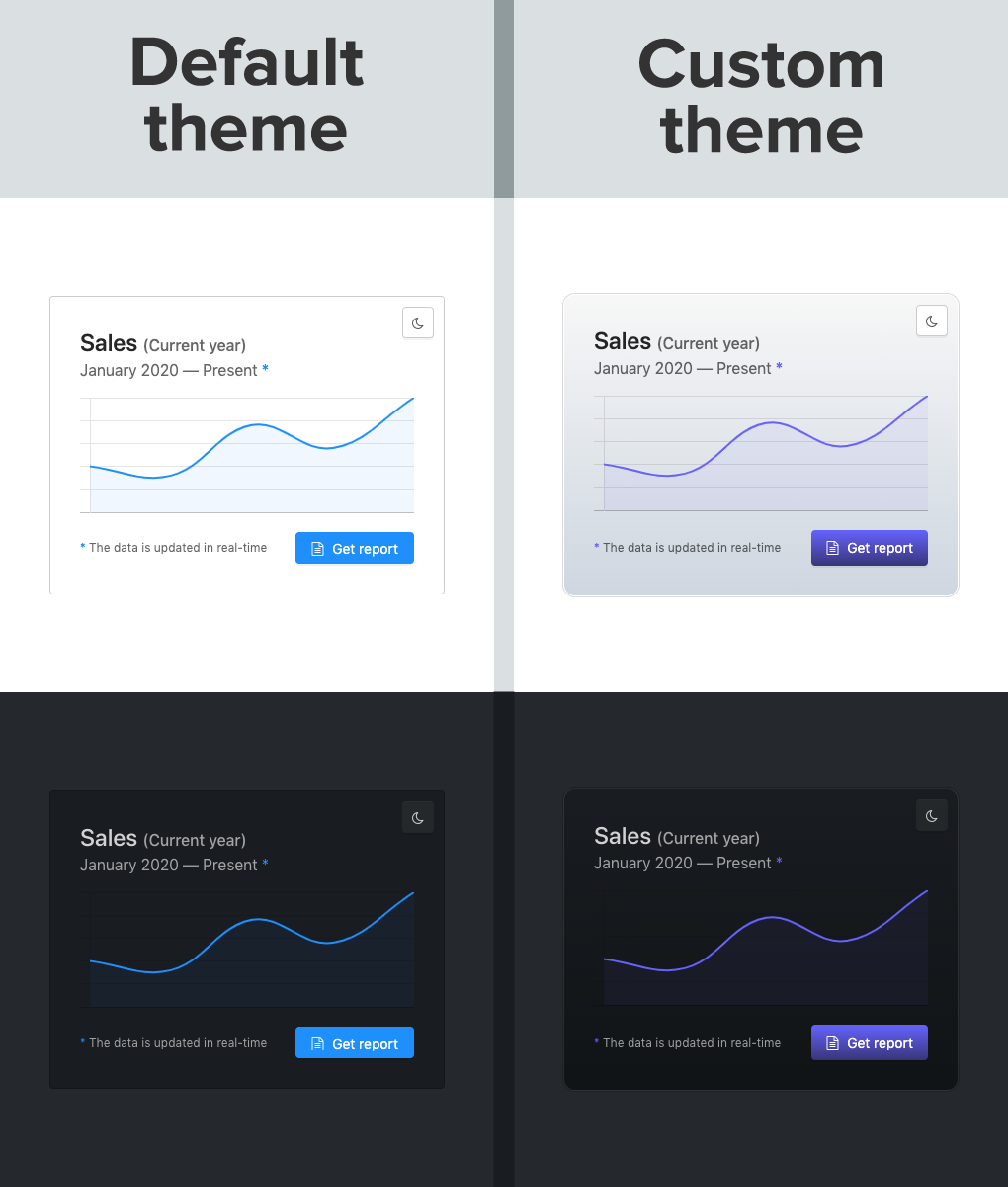 Halfmoon customization using CSS variables