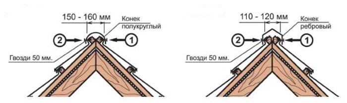 Монтаж композитной черепицы (конек)