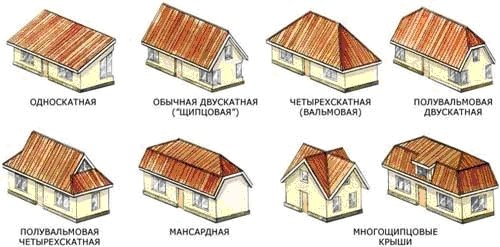 основные виды конструкции крыш