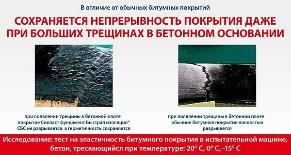 главные преимущества современного битумного покрытия