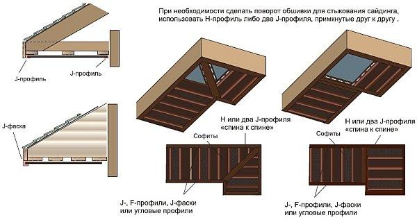 установка софитов