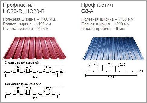 пример марок металопрофилей
