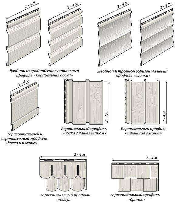 разнообразие видов рядовых панелей