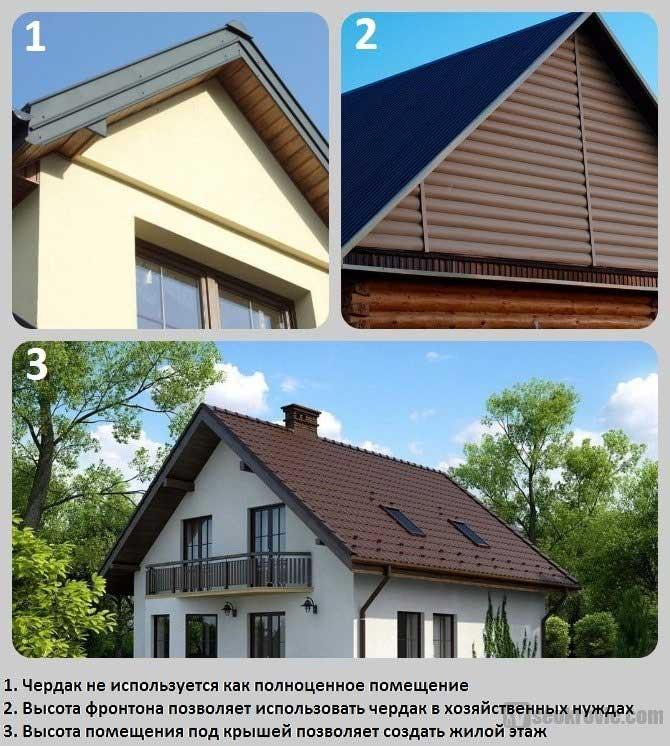 на что влияет высота помещения под крышей