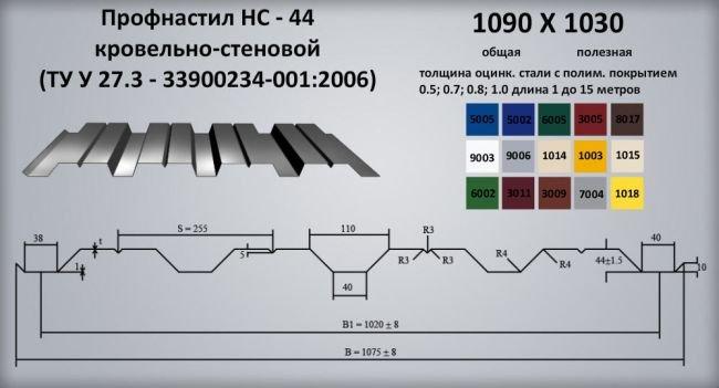 параметры профлиста марки НС-44