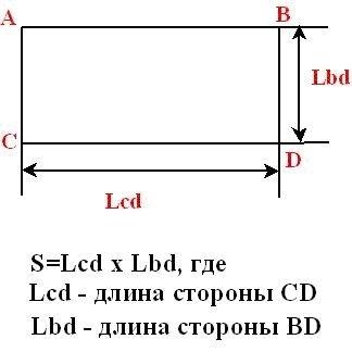 расчет площади прямоугольного ската