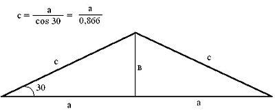 формула для прямоугольного треугольника