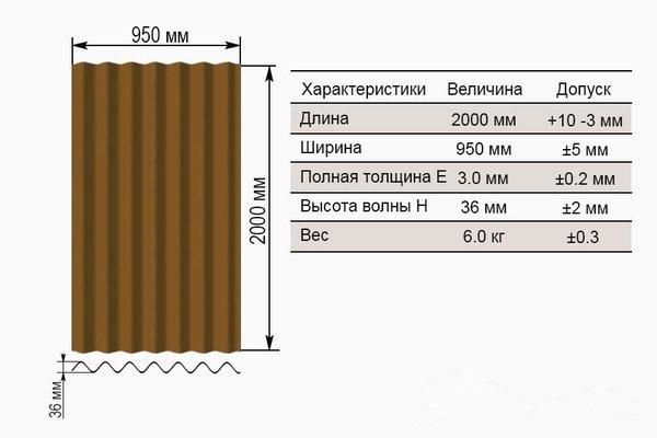 линейные размеры листа