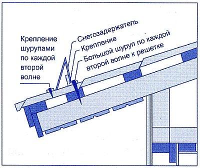 установка барьерного снегозадержателя