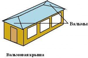 общий вид вальмовой крыши