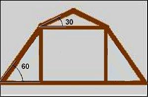 рекомендуемые углы наклона верхних и нижних стропил
