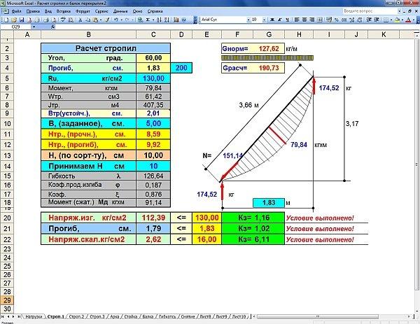 пример расчета стропил с двумя точками опоры