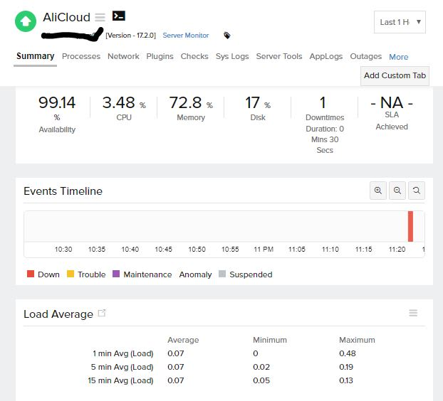 alibaba cloud ECS Site24x7 Server Summary