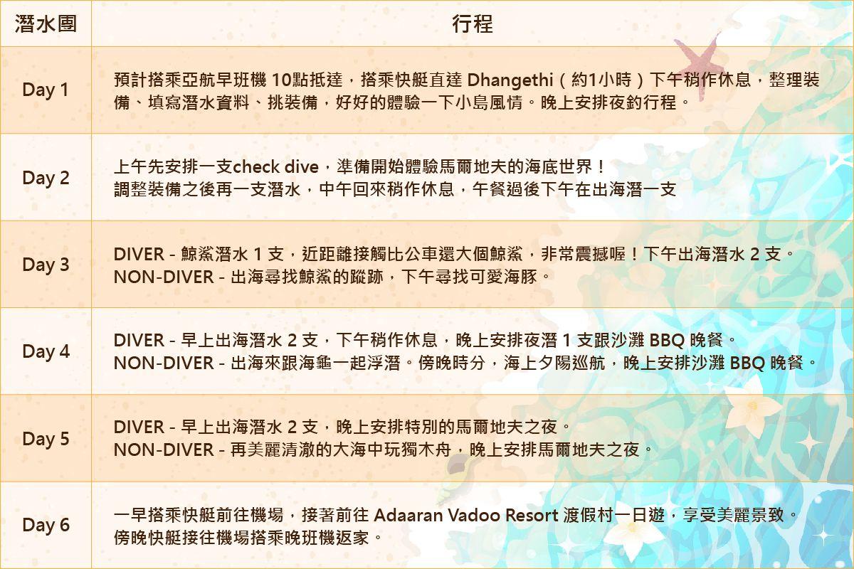 潛水團行程表