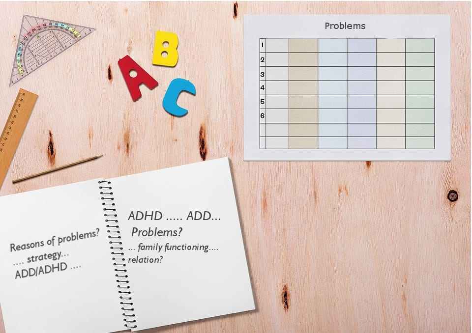 ADD ADHD checklist for assessing problems in a child's develpment