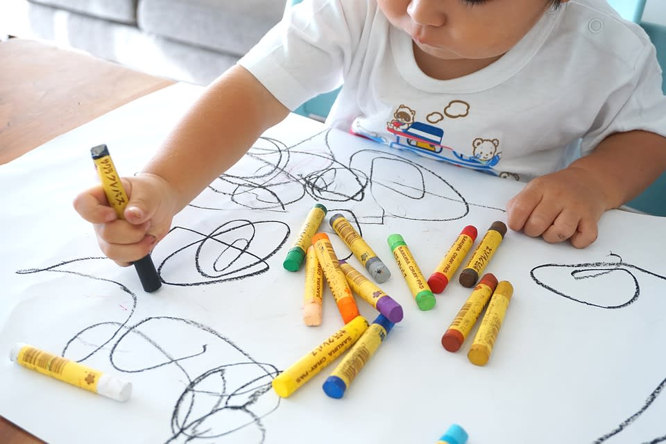 children's preoperational thinking: juxtaposition