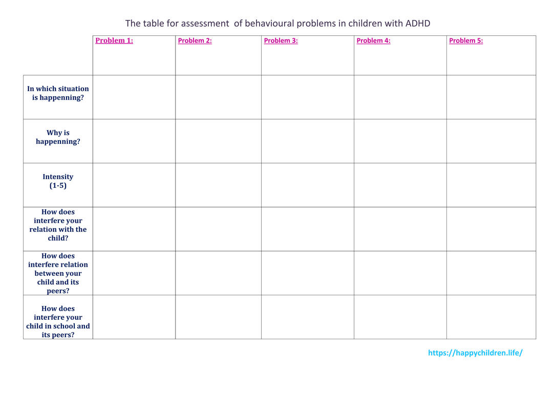 the ADD ADHD checklist for assessing problems in a child's behavior