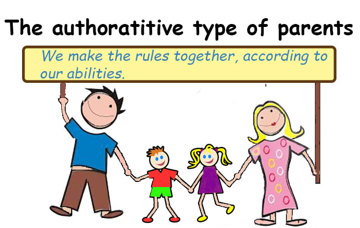 the authoritative parent as the best type of 3 types of parents