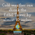 Eiffel Tower shrinks in cold weather
