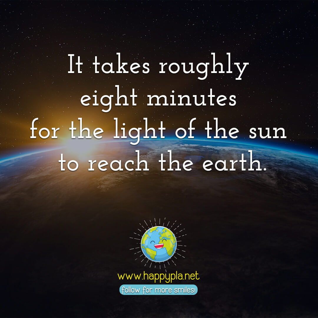 It takes roughly 8 minutes for the light of the sun to reach the earth.