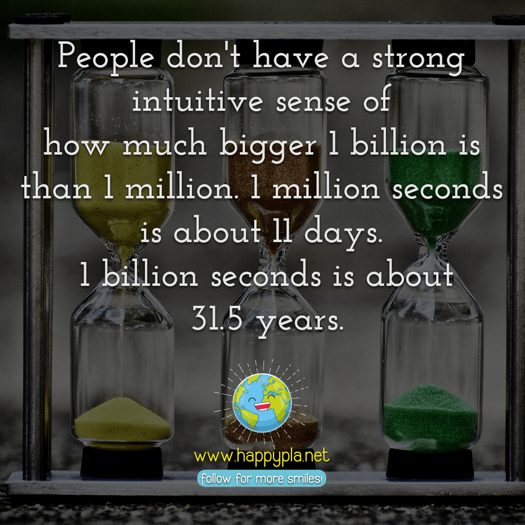 People don't have a strong intuitive sense of how much bigger 1 billion is than 1 million. 1 million seconds is about 11 days. 1 billion seconds is about 31.5 years.