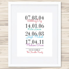 Our family personalised print