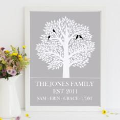 Personalised Family Tree Wall Art Print