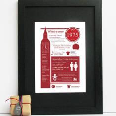 Personalised British 1975 print for 40th birthday
