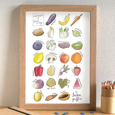 Fruit and veg alphabet print