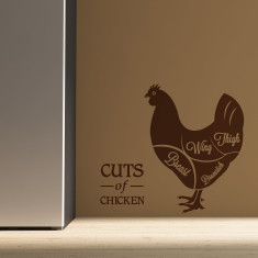 Cuts of chicken wall stickers
