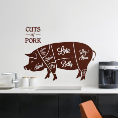 Cuts of pork wall sticker