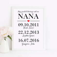 Personalised Mother/Nana Wall Art Print