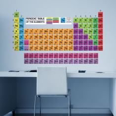 Educational periodic table wall sticker