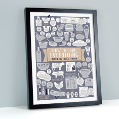 Personalised How To Cook Everything Kitchen Print