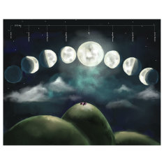 Moon Phases Print - Educational Moon poster for children