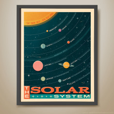 The Solar System retro art print