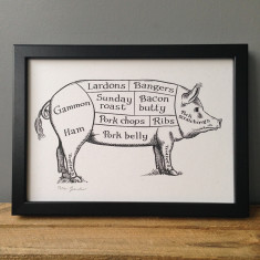 Pig meat butchers' cuts print